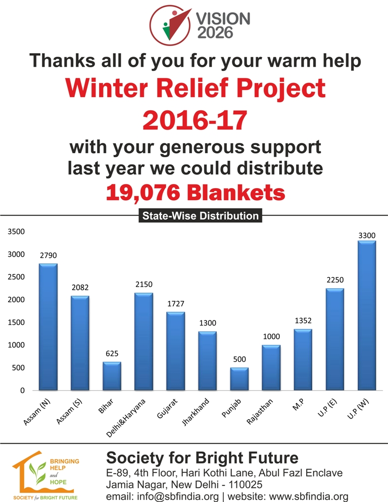 Winter Relief Report 2016-17
