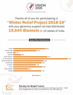 Winter Relief 2018 - Report